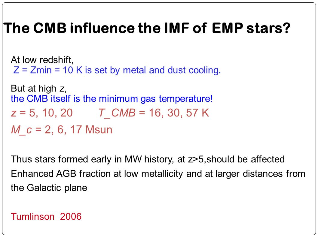 The CMB influence the IMF of EMP stars