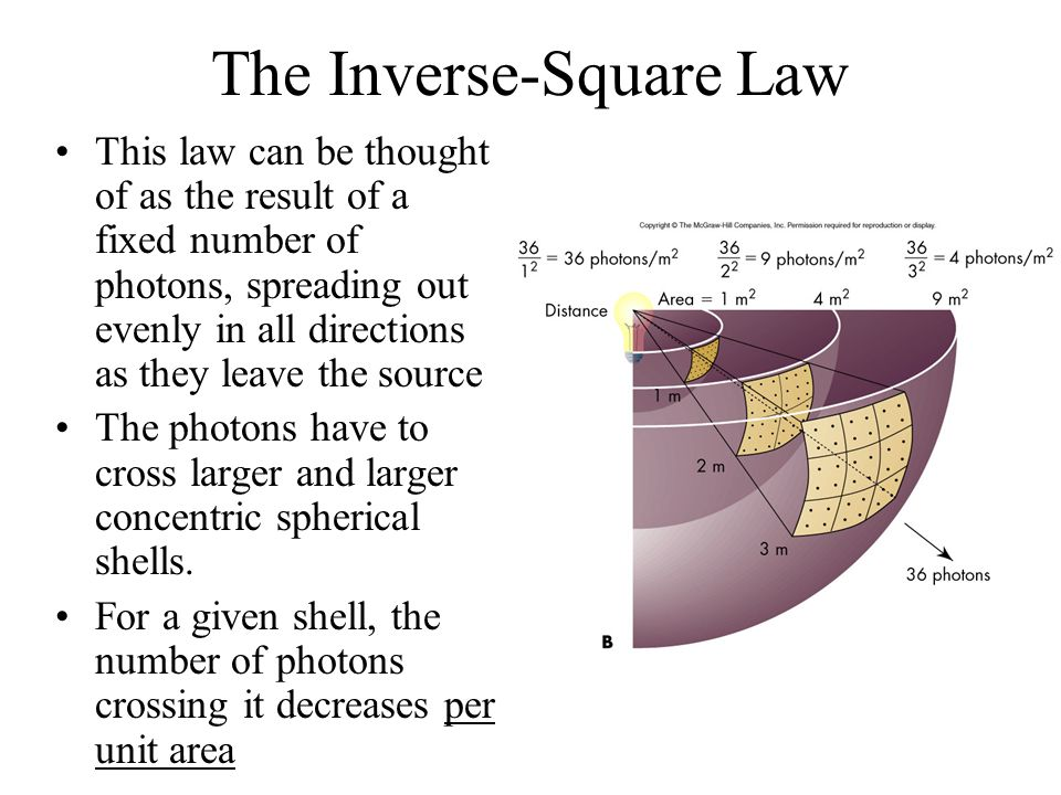 "investigating the inverse square law essay Using snell's law to measure the refractive index of perspex ib tok essay - ""'through investigating the inverse square law for a radioactive source."