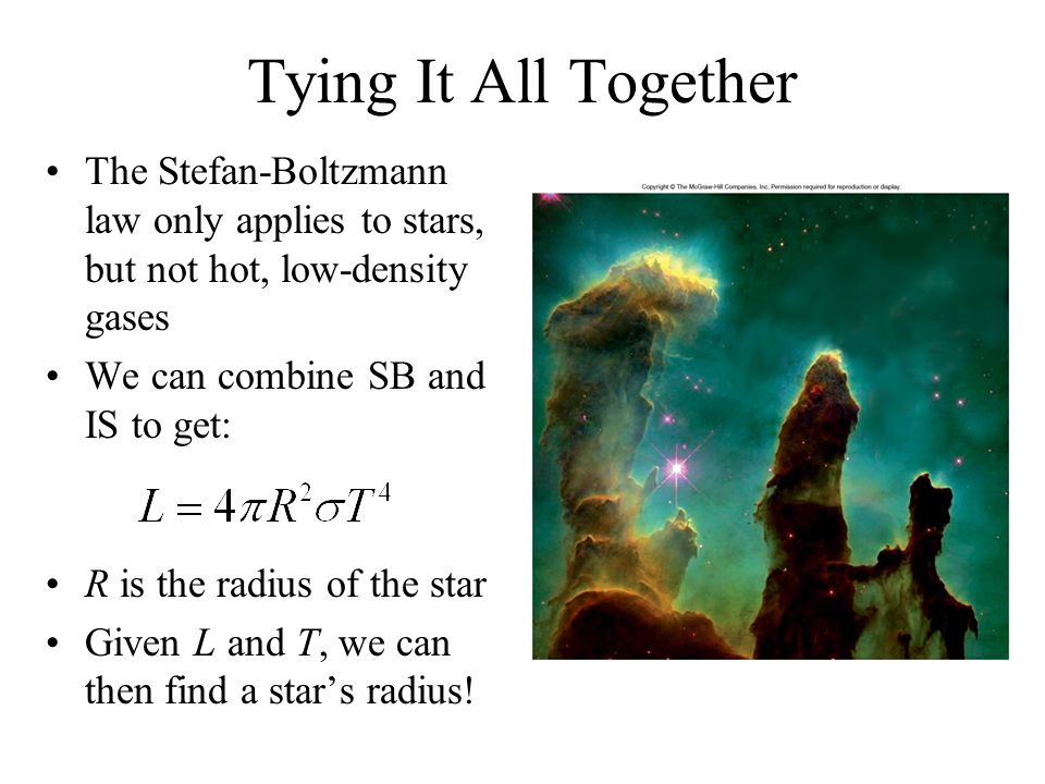 Tying It All Together The Stefan-Boltzmann law only applies to stars, but not hot, low-density gases.