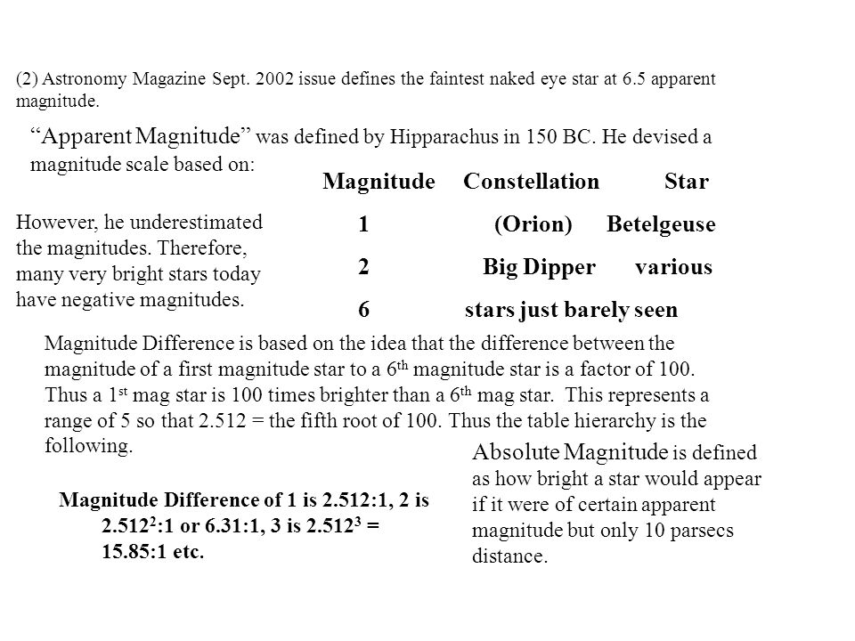 Magnitude Constellation Star 1 (Orion) Betelgeuse 2 Big Dipper various