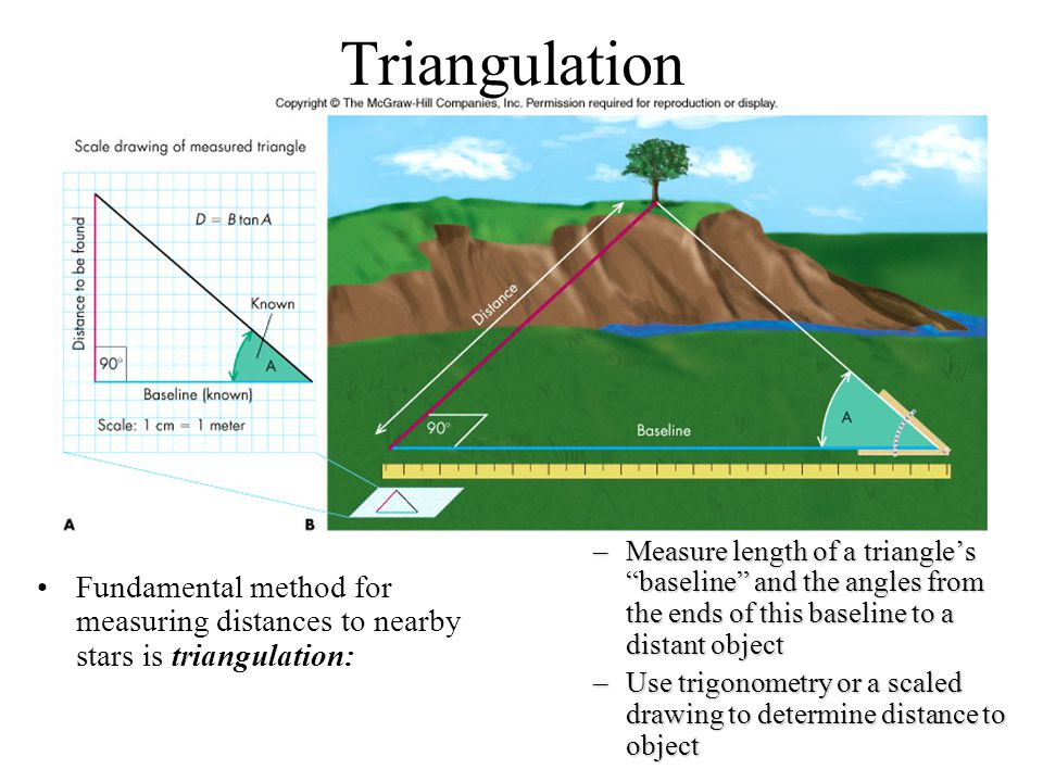Triangulation Measure length of a triangle's baseline and the angles from the ends of this baseline to a distant object.