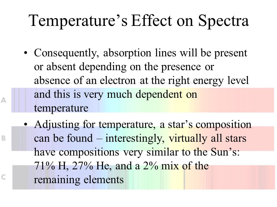 Temperature's Effect on Spectra