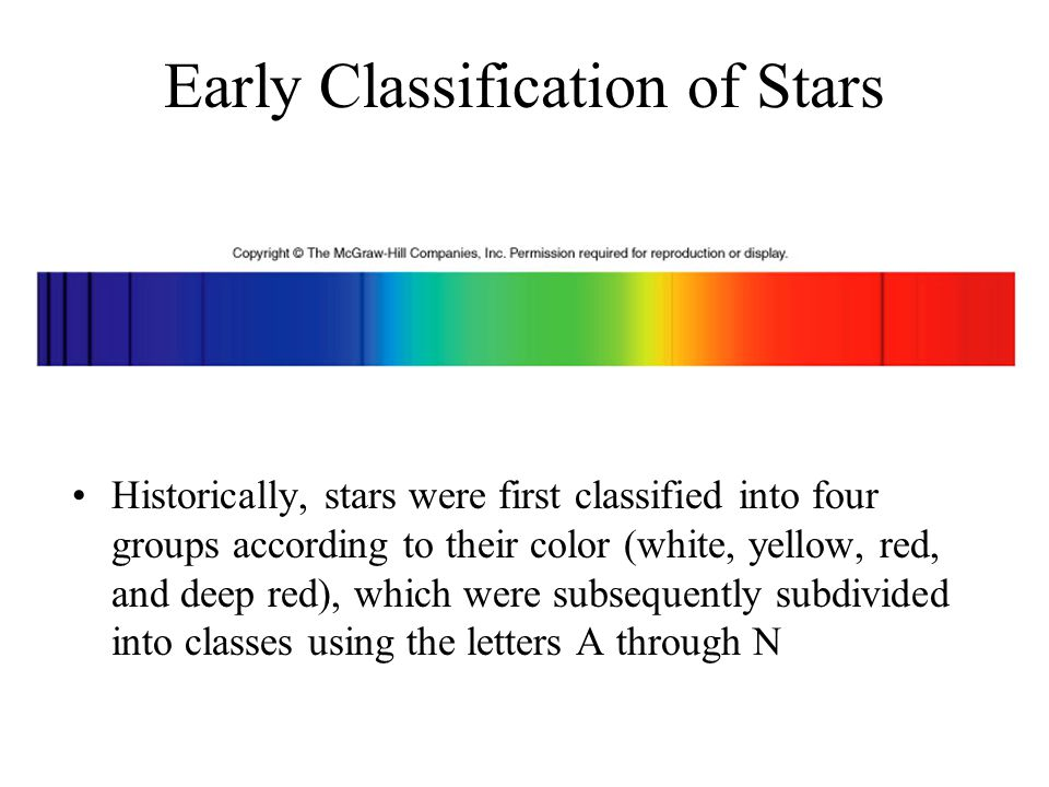 Early Classification of Stars