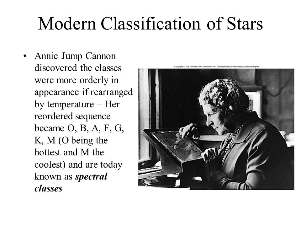 Modern Classification of Stars