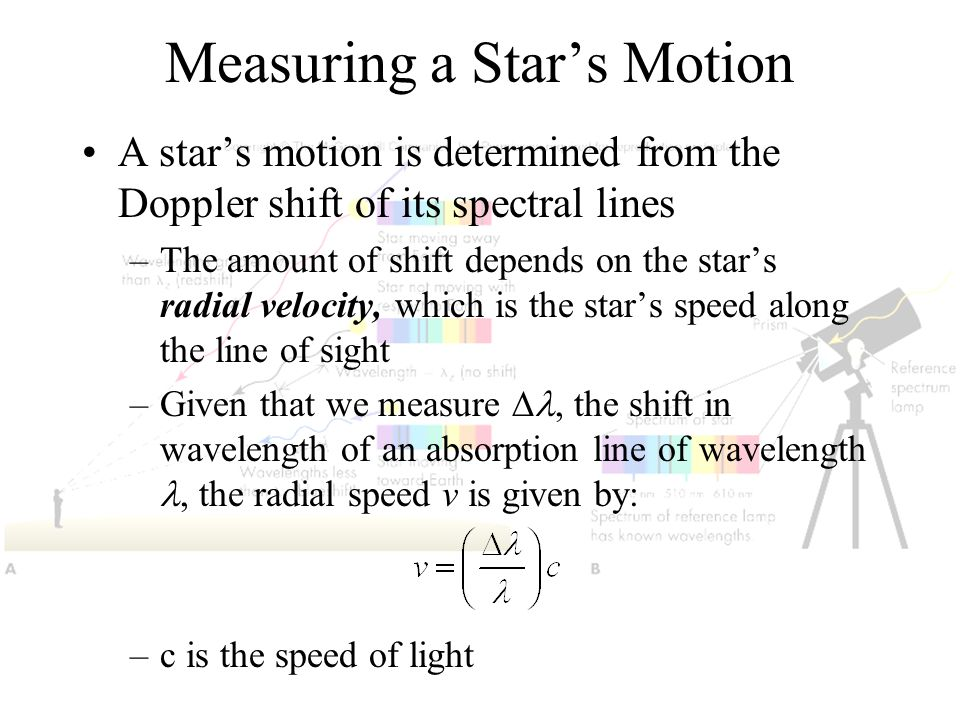 Measuring a Star's Motion