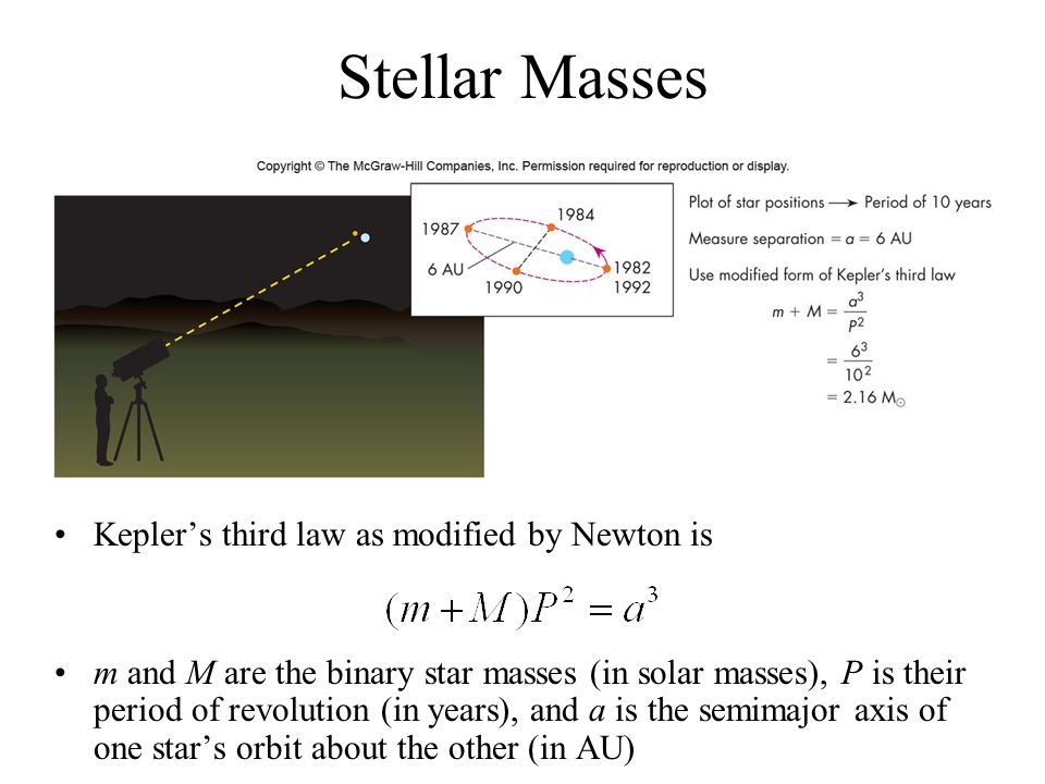 Stellar Masses Kepler's third law as modified by Newton is