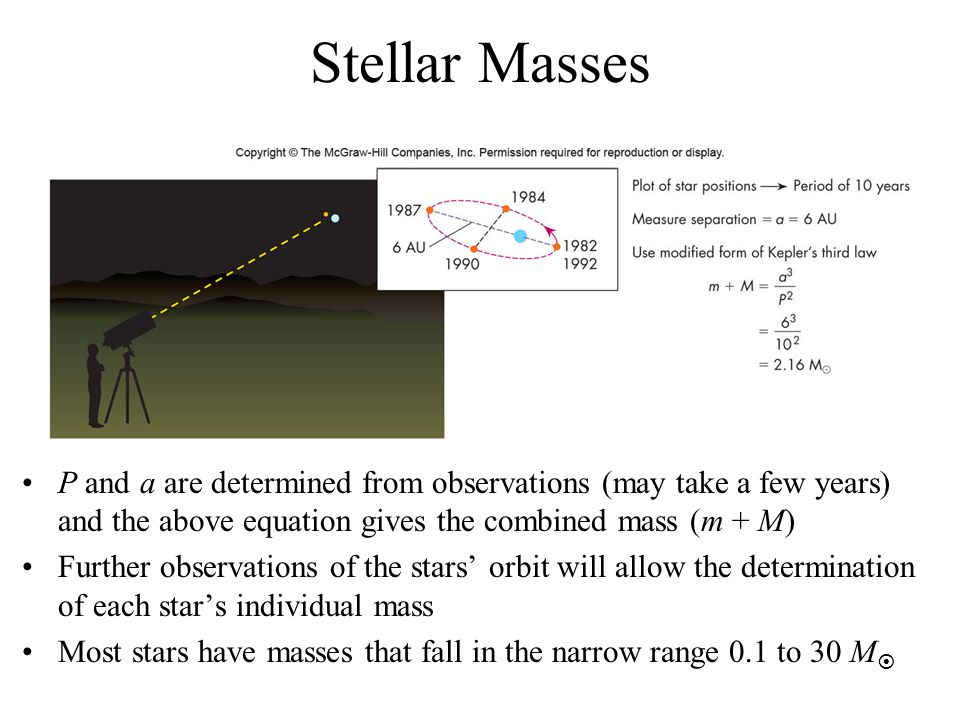 Stellar Masses P and a are determined from observations (may take a few years) and the above equation gives the combined mass (m + M)