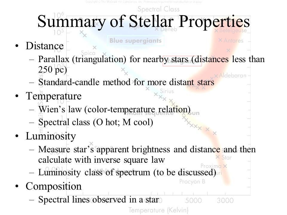Summary of Stellar Properties