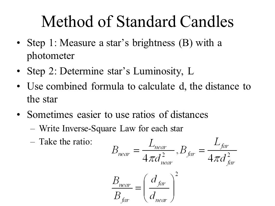 Method of Standard Candles
