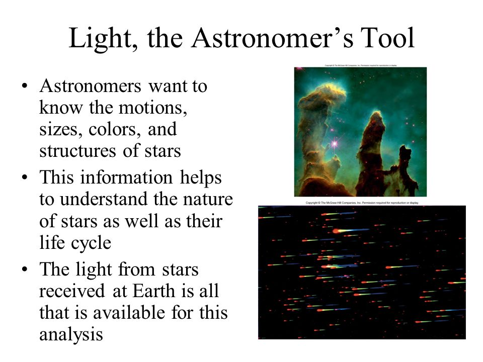 Light, the Astronomer's Tool