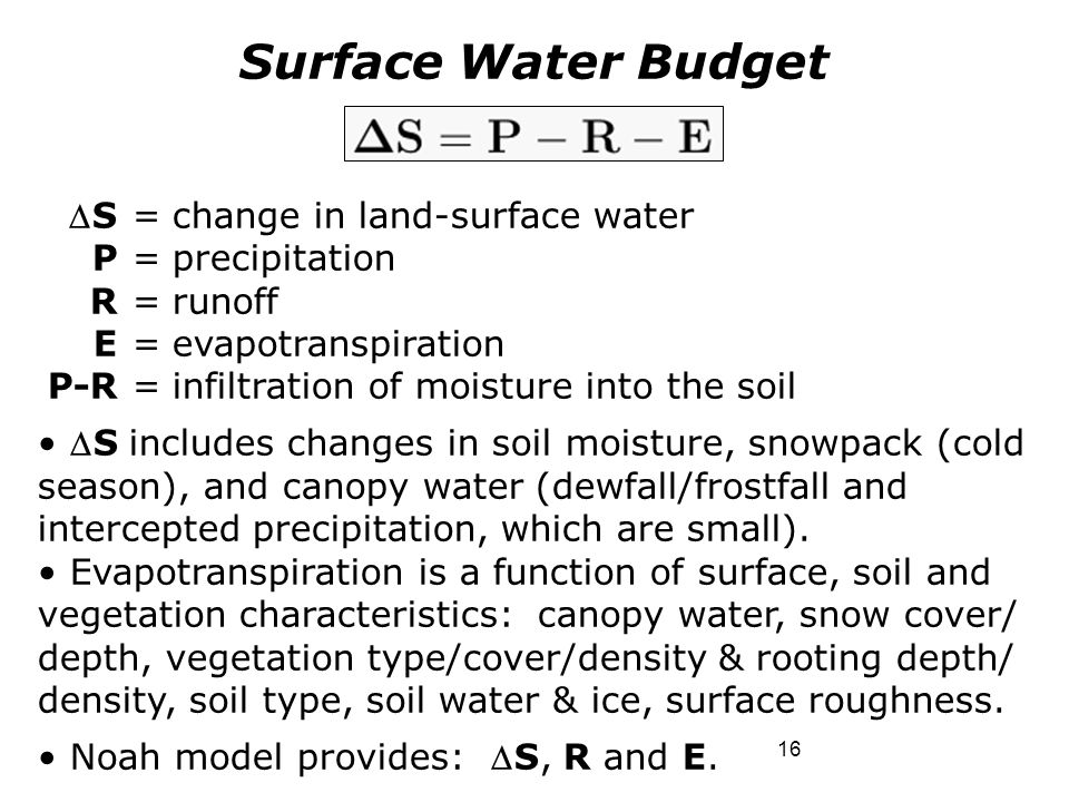 Surface Water Budget S = change in land-surface water