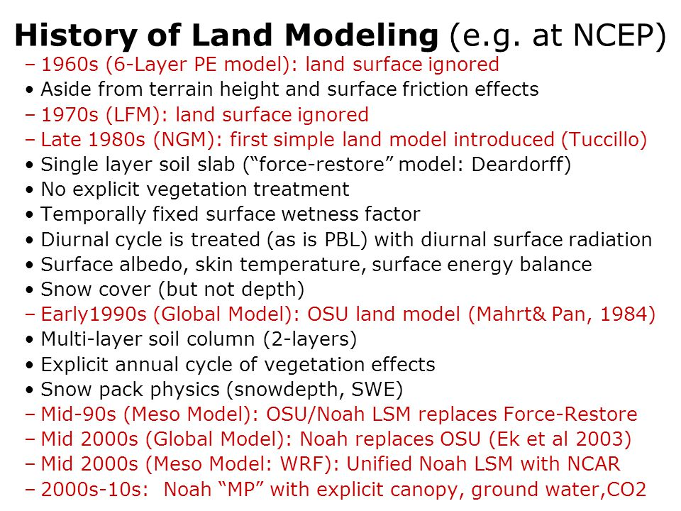 History of Land Modeling (e.g. at NCEP)