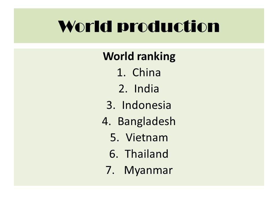 World production World ranking China India Indonesia Bangladesh