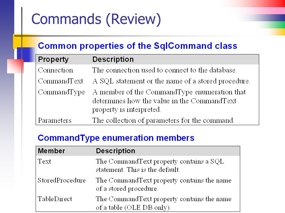 Commands (Review)