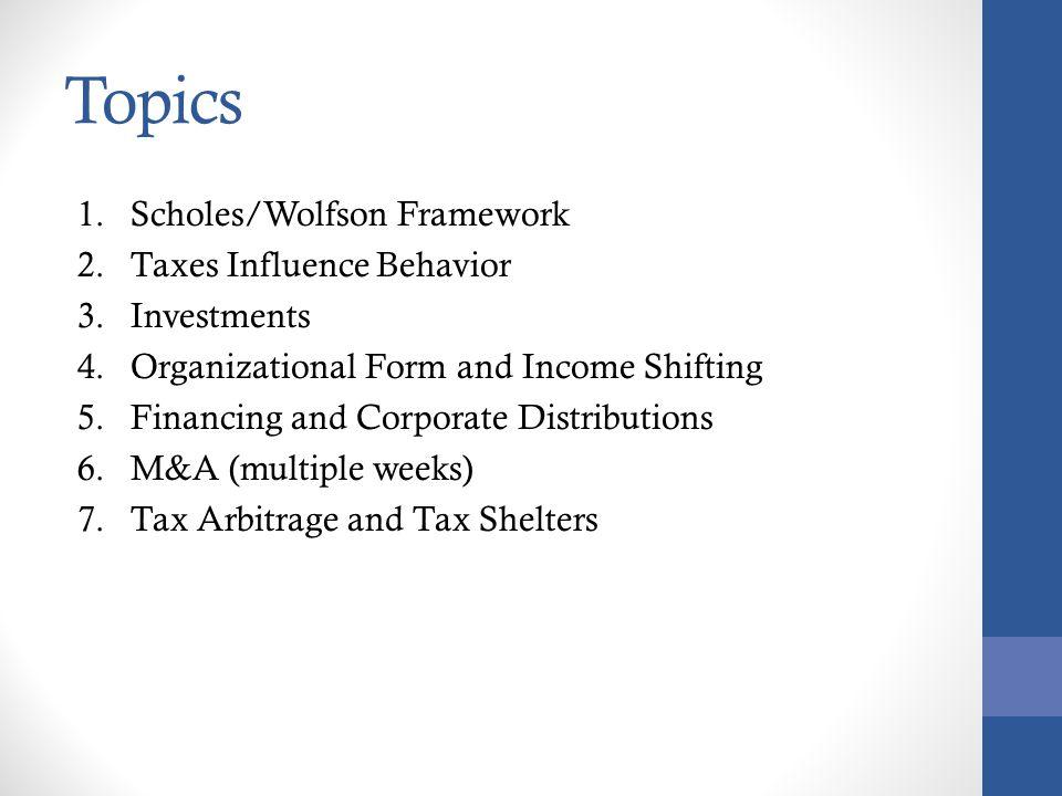 Topics Scholes/Wolfson Framework Taxes Influence Behavior Investments