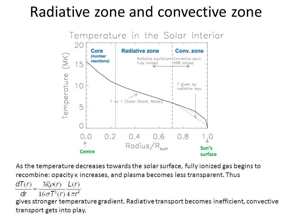 Radiative zone and convective zone