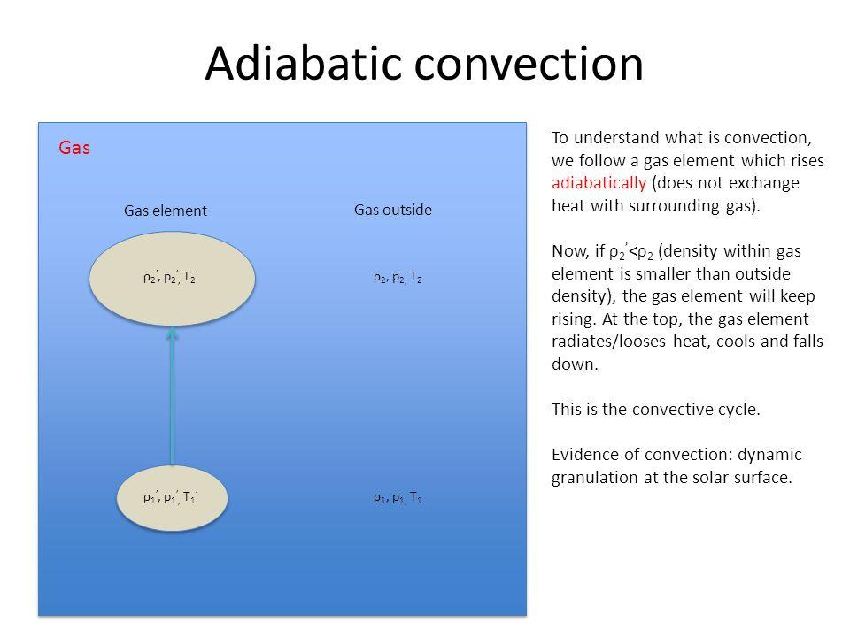 Adiabatic convection Gas