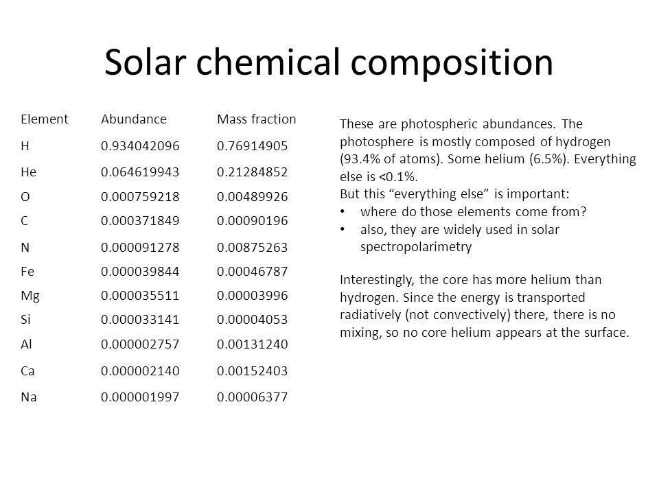 Solar chemical composition