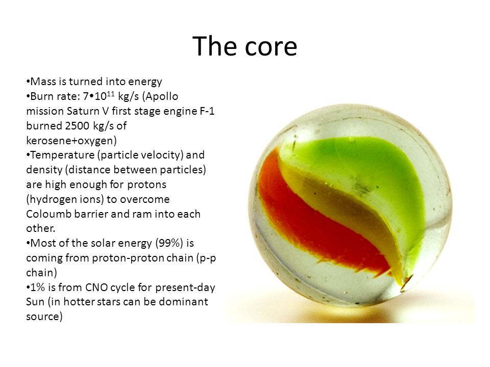 The core Mass is turned into energy