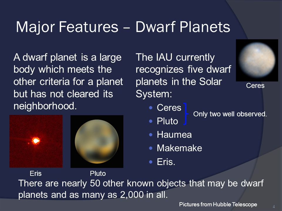 Major Features – Dwarf Planets
