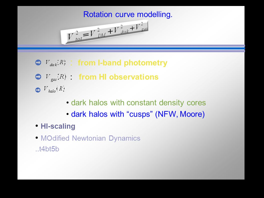 Rotation curve modelling.