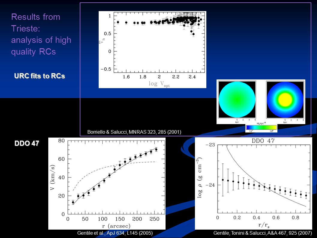 Results from Trieste: analysis of high quality RCs