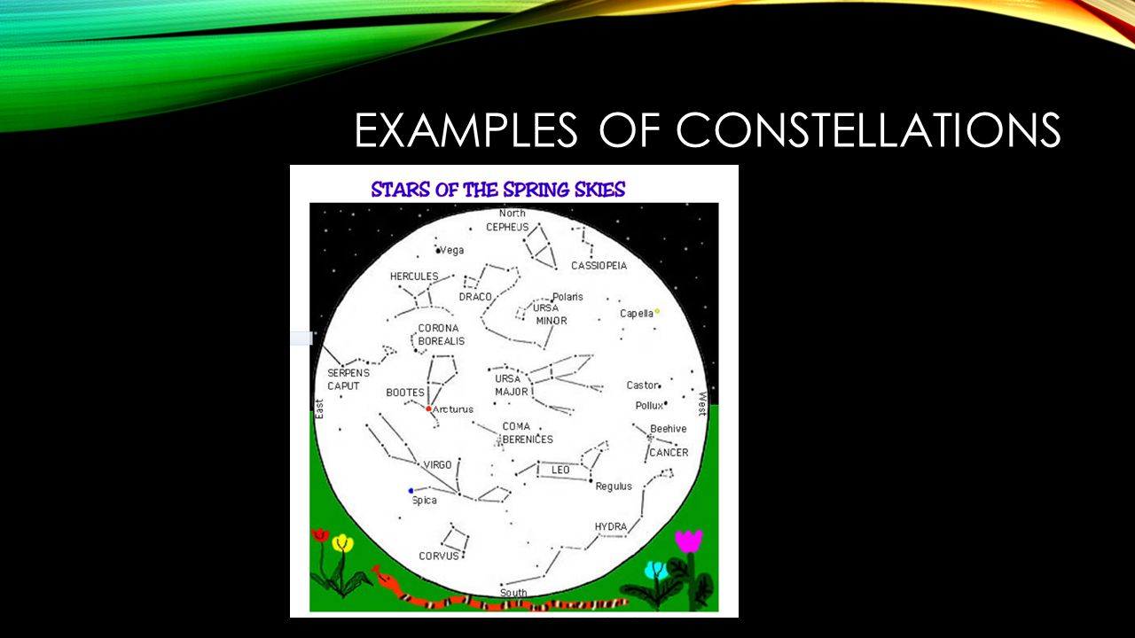 Examples of constellations