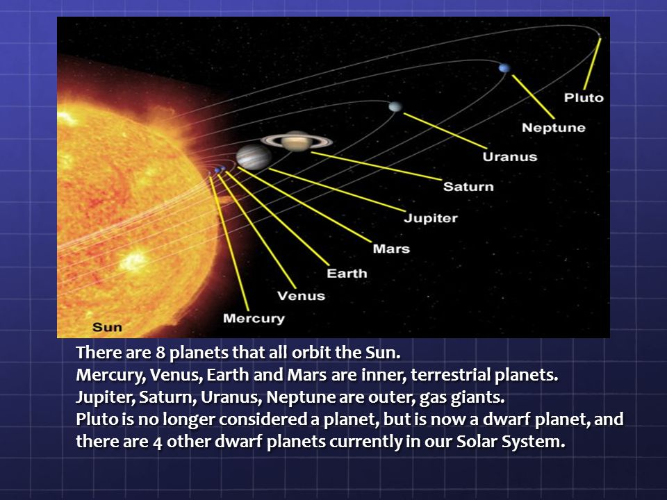 Reminders There are 8 planets that all orbit the Sun.