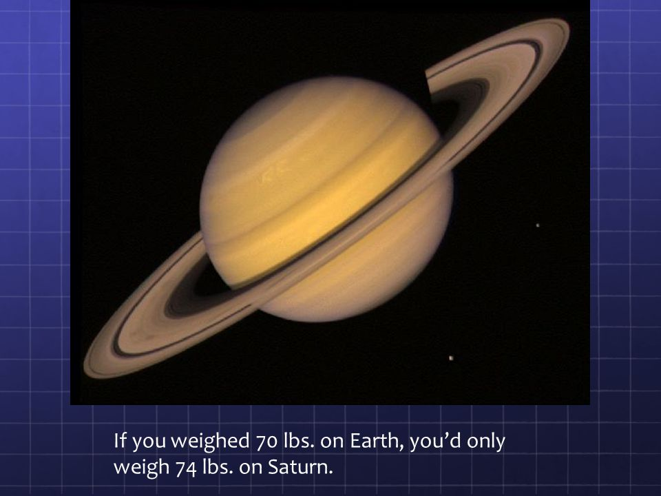 If you weighed 70 lbs. on Earth, you'd only weigh 74 lbs. on Saturn.