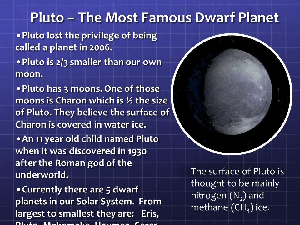 Pluto – The Most Famous Dwarf Planet