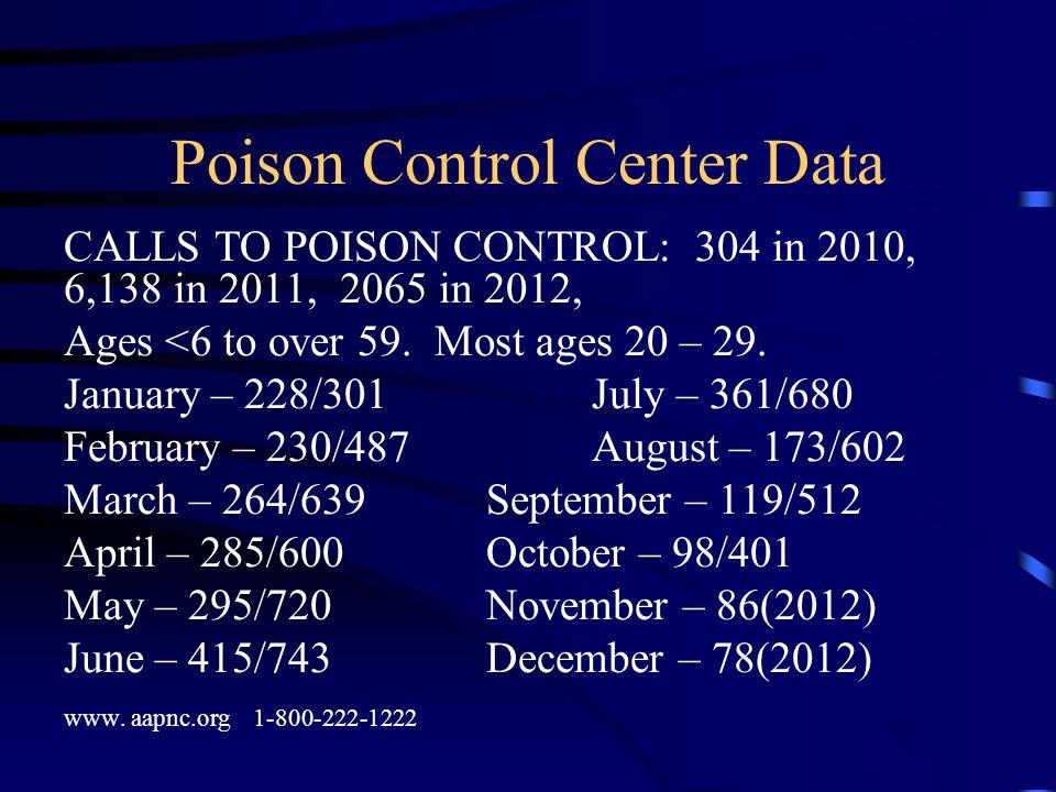 Poison Control Center Data