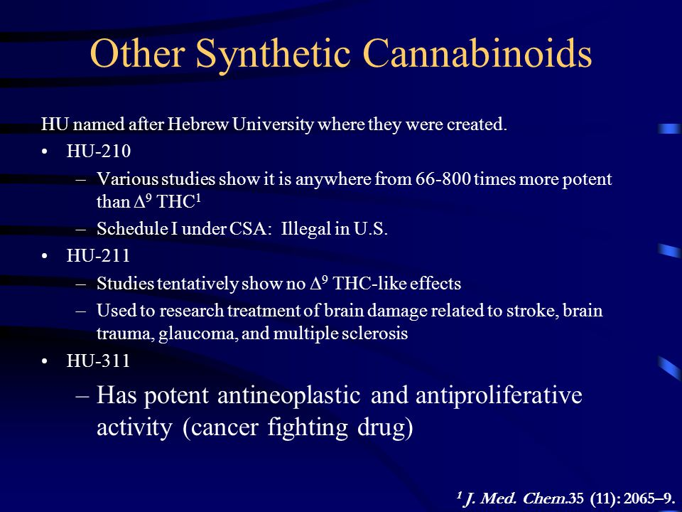Other Synthetic Cannabinoids