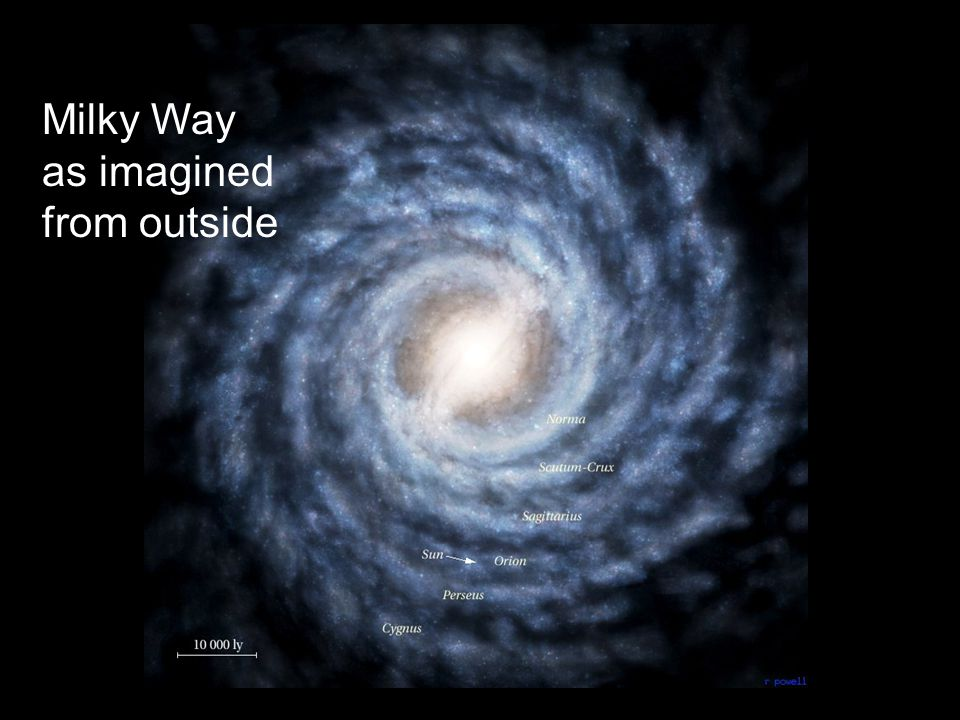 Milky Way as imagined from outside