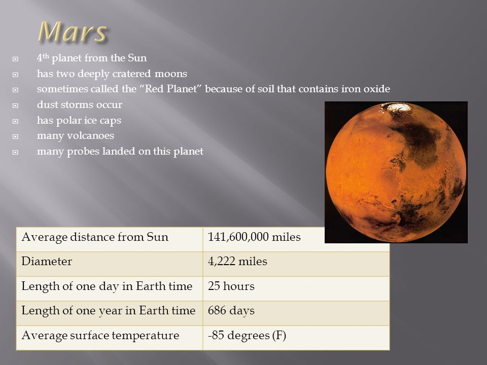 Mars Average distance from Sun 141,600,000 miles Diameter 4,222 miles