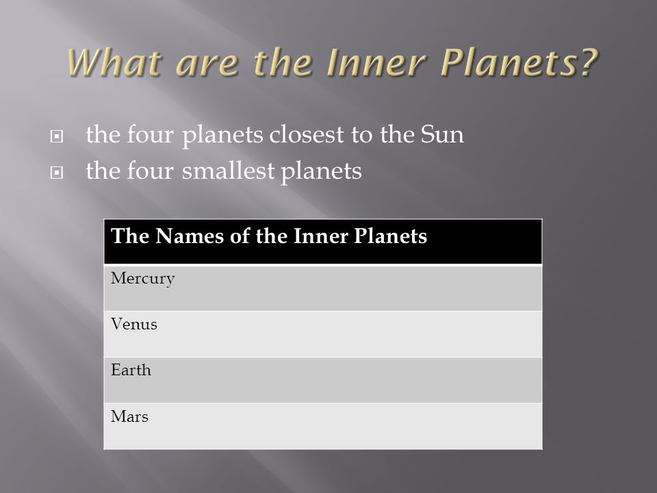 What are the Inner Planets
