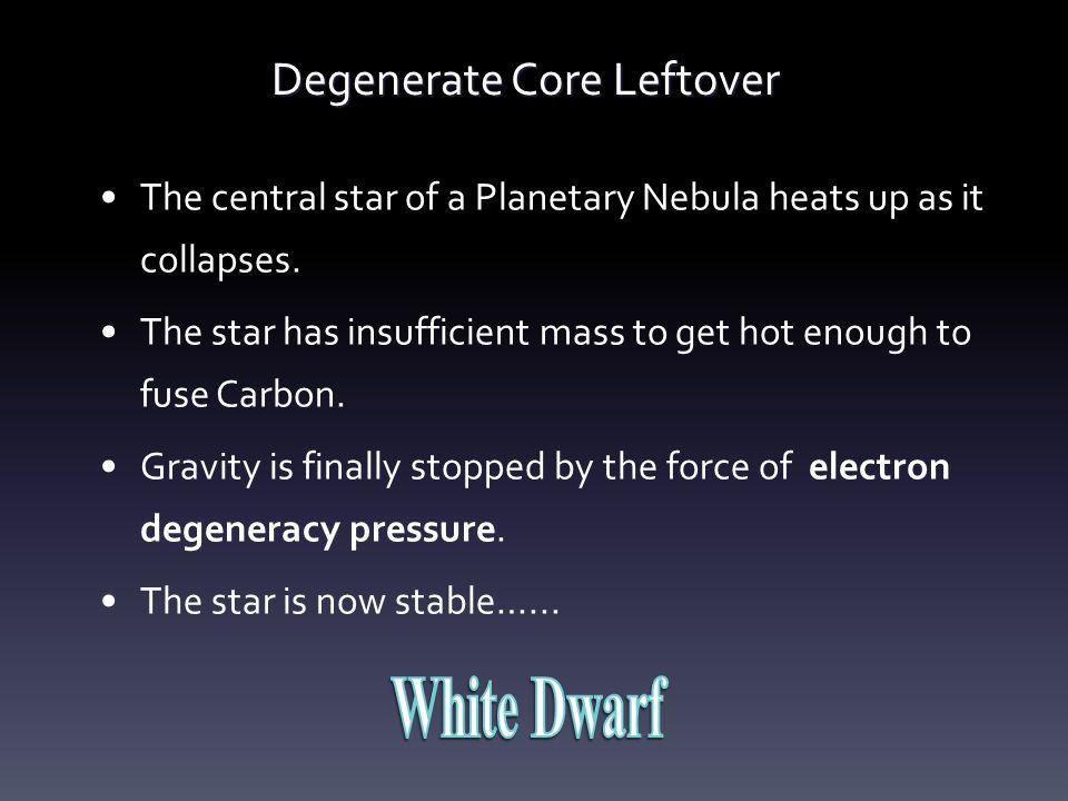Degenerate Core Leftover