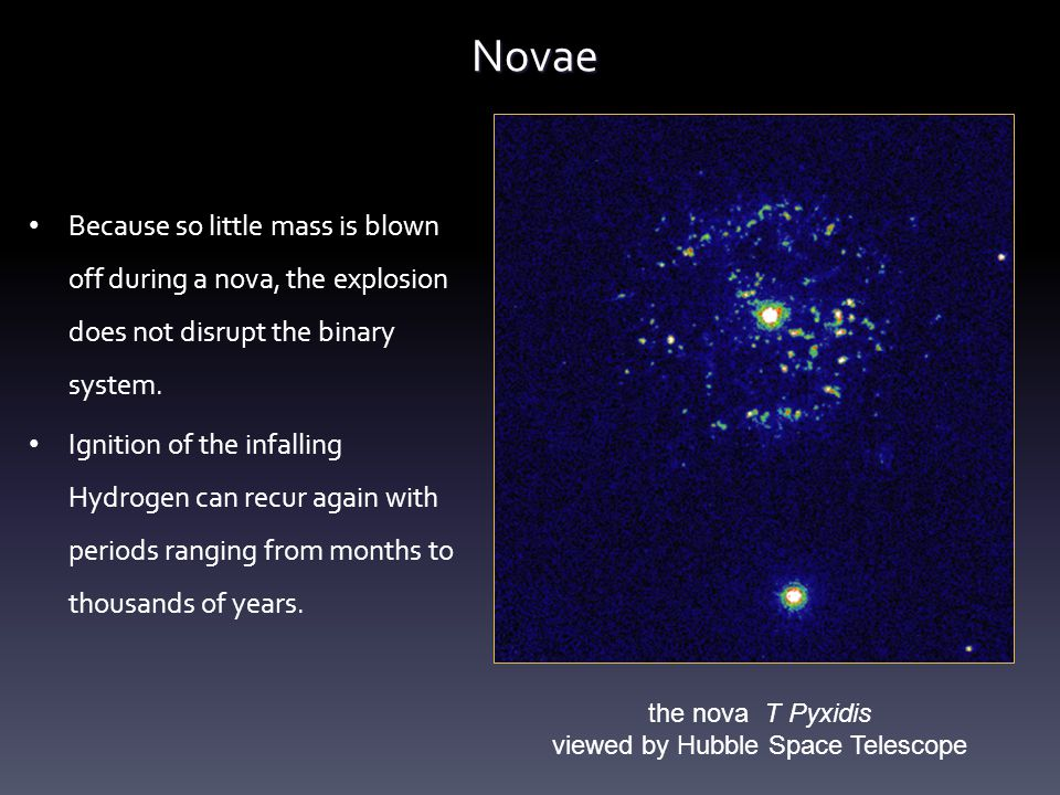 the nova T Pyxidis viewed by Hubble Space Telescope