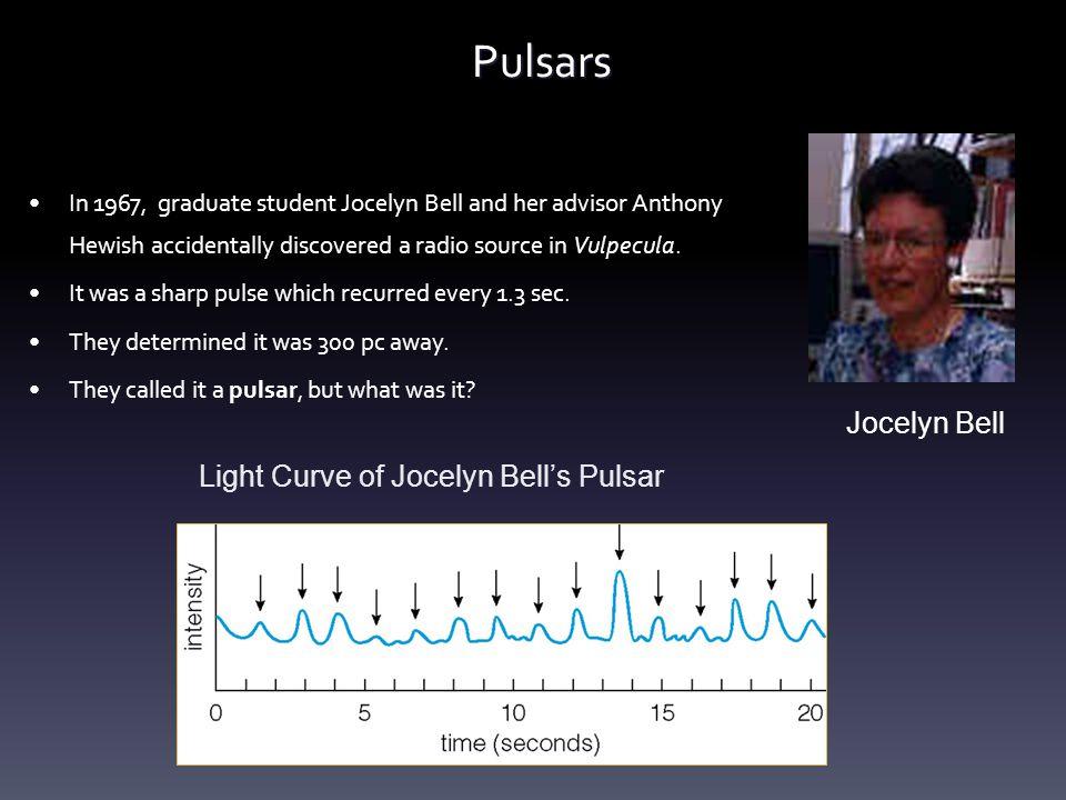 Light Curve of Jocelyn Bell's Pulsar