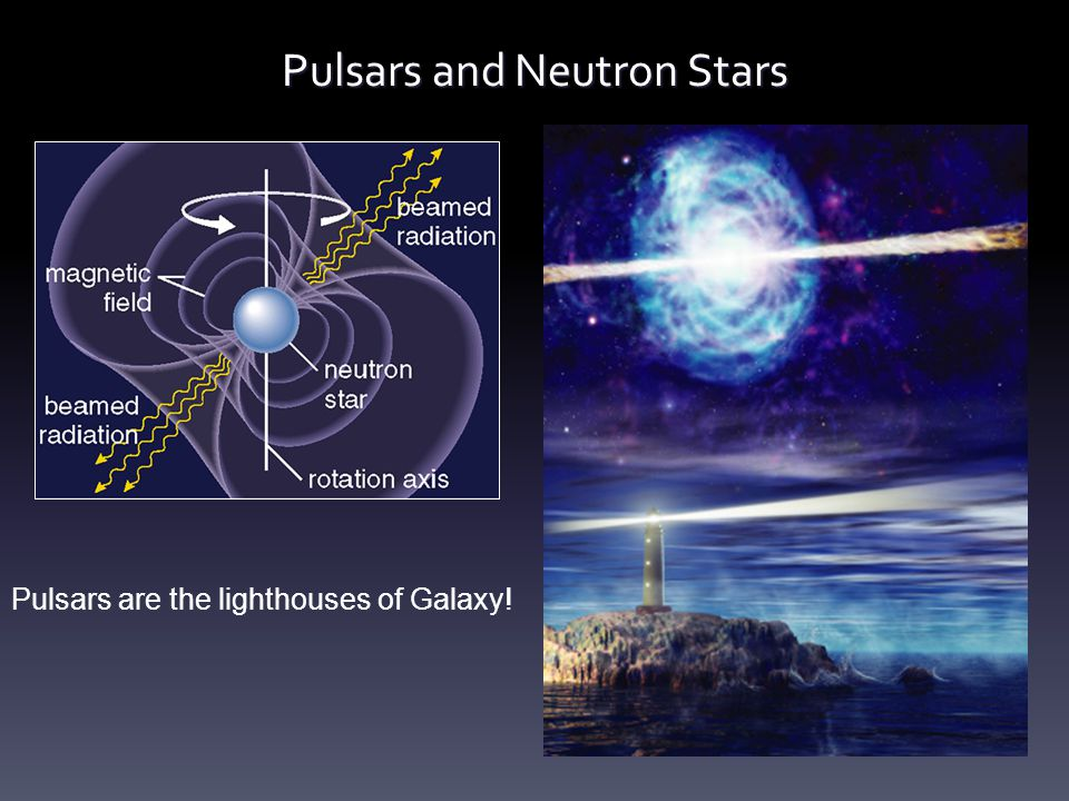 Pulsars and Neutron Stars