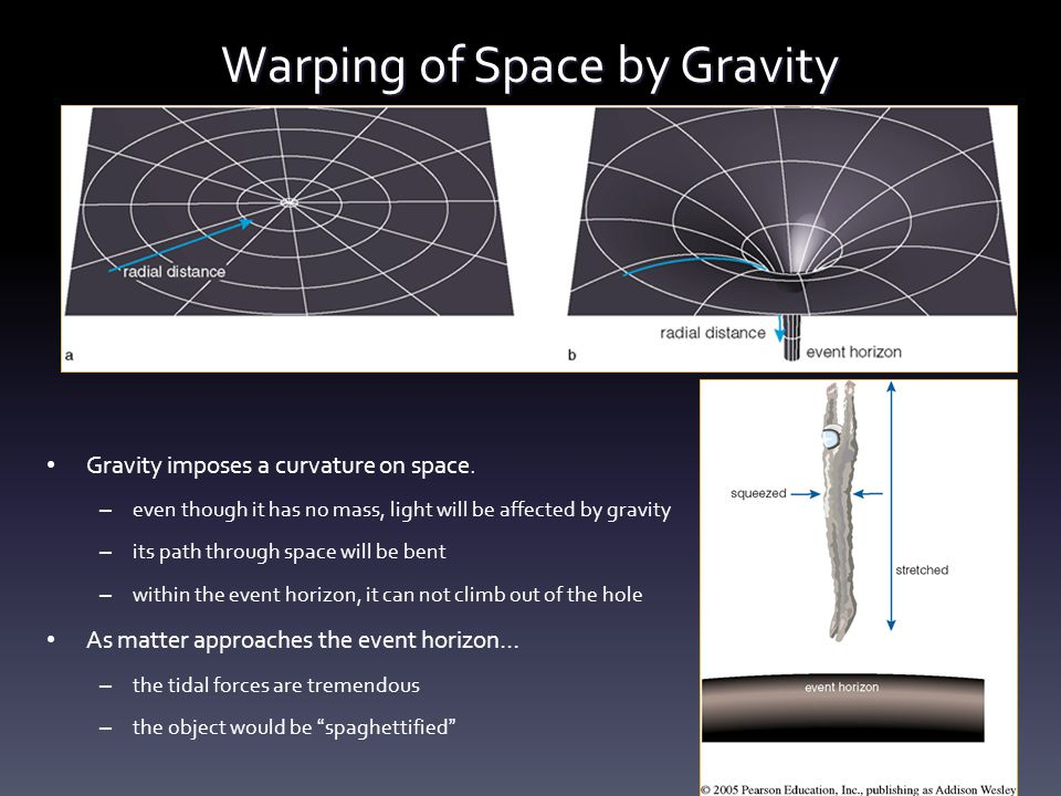Warping of Space by Gravity