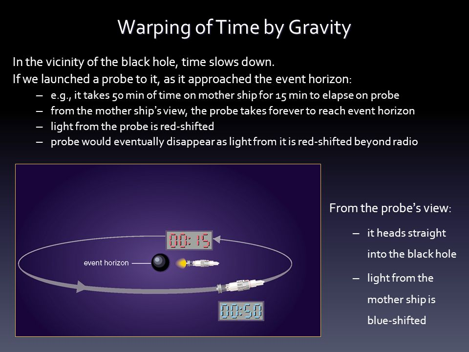 Warping of Time by Gravity