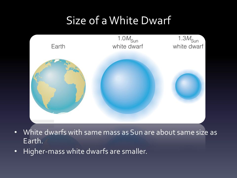 Size of a White Dwarf White dwarfs with same mass as Sun are about same size as Earth.