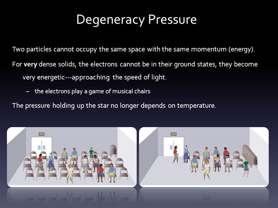 Degeneracy Pressure Two particles cannot occupy the same space with the same momentum (energy).