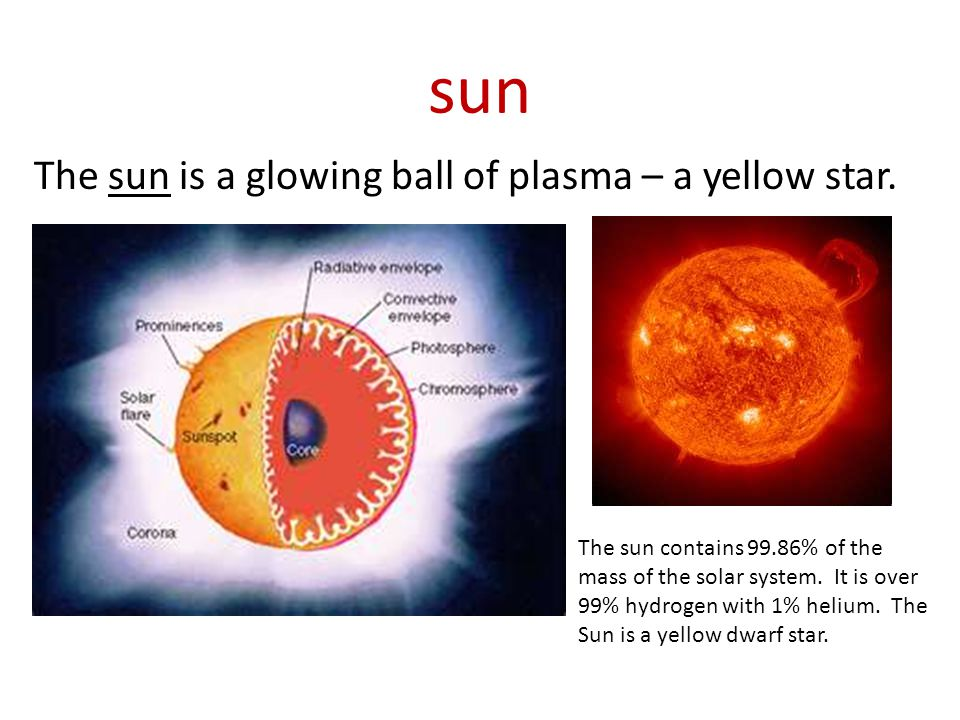 sun The sun is a glowing ball of plasma – a yellow star.