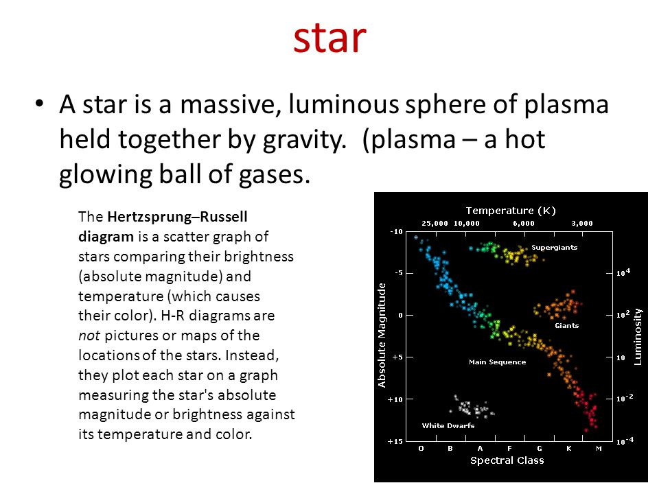 star A star is a massive, luminous sphere of plasma held together by gravity. (plasma – a hot glowing ball of gases.