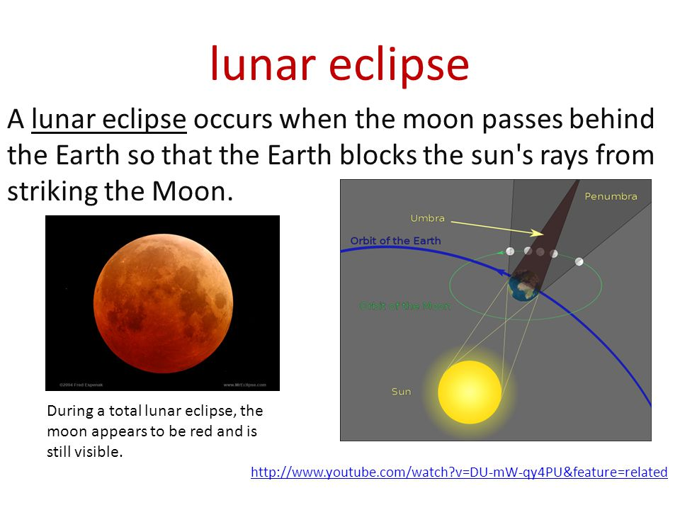 lunar eclipse A lunar eclipse occurs when the moon passes behind the Earth so that the Earth blocks the sun s rays from striking the Moon.