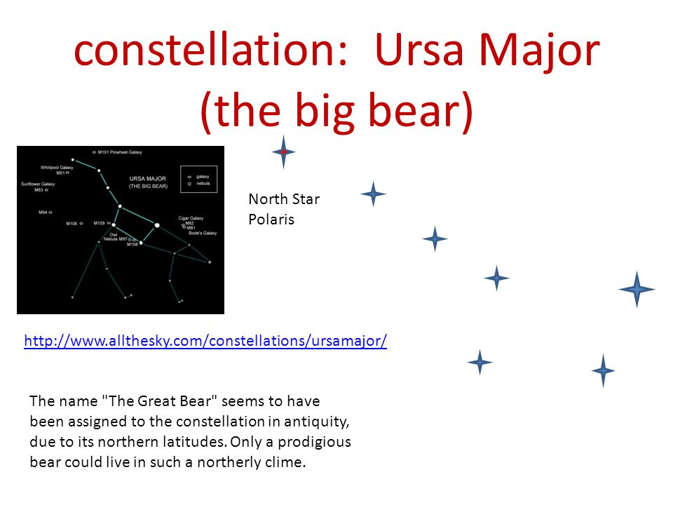 constellation: Ursa Major (the big bear)