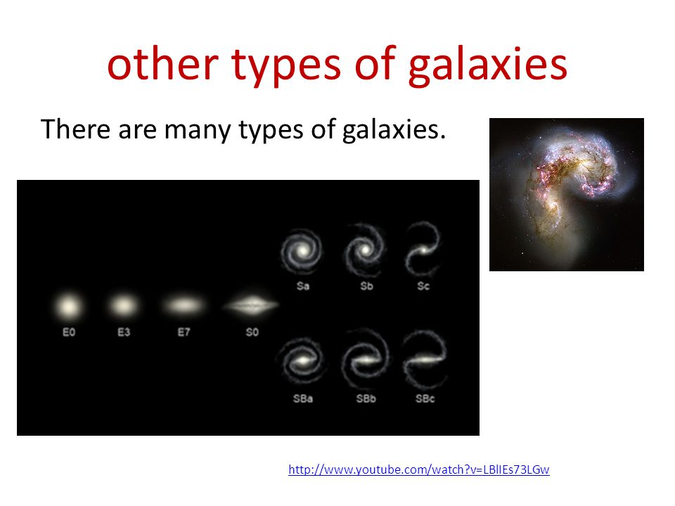 other types of galaxies