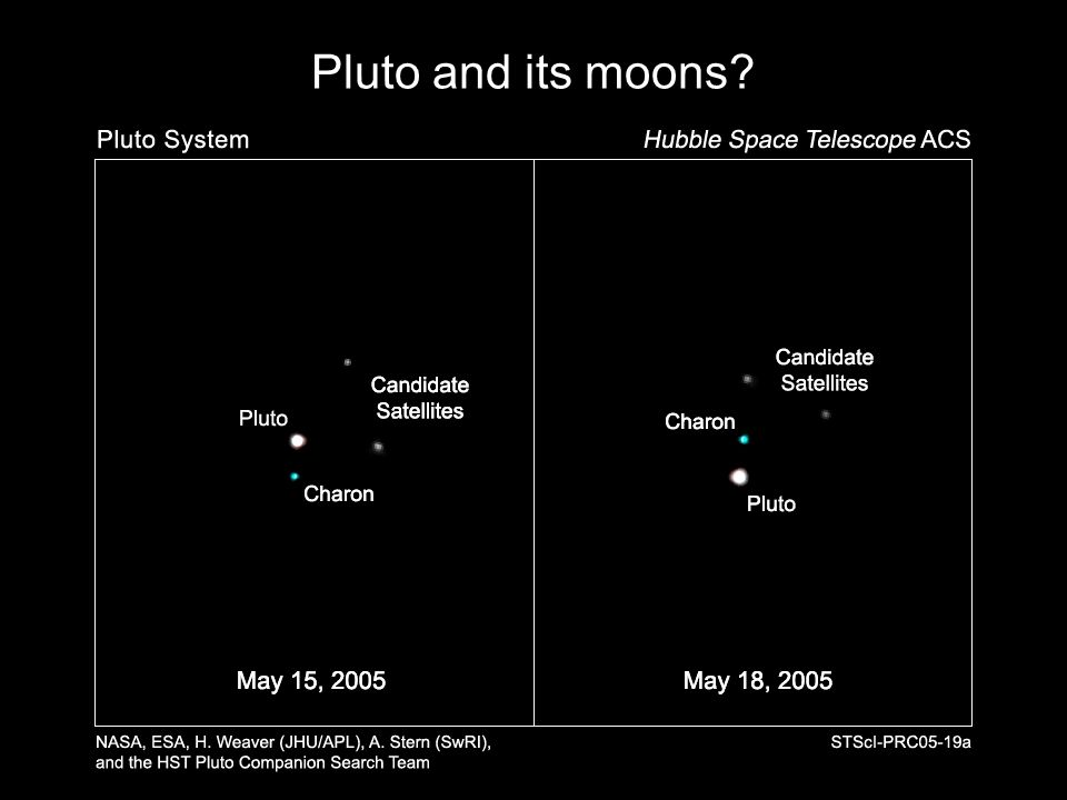 Pluto and its moons