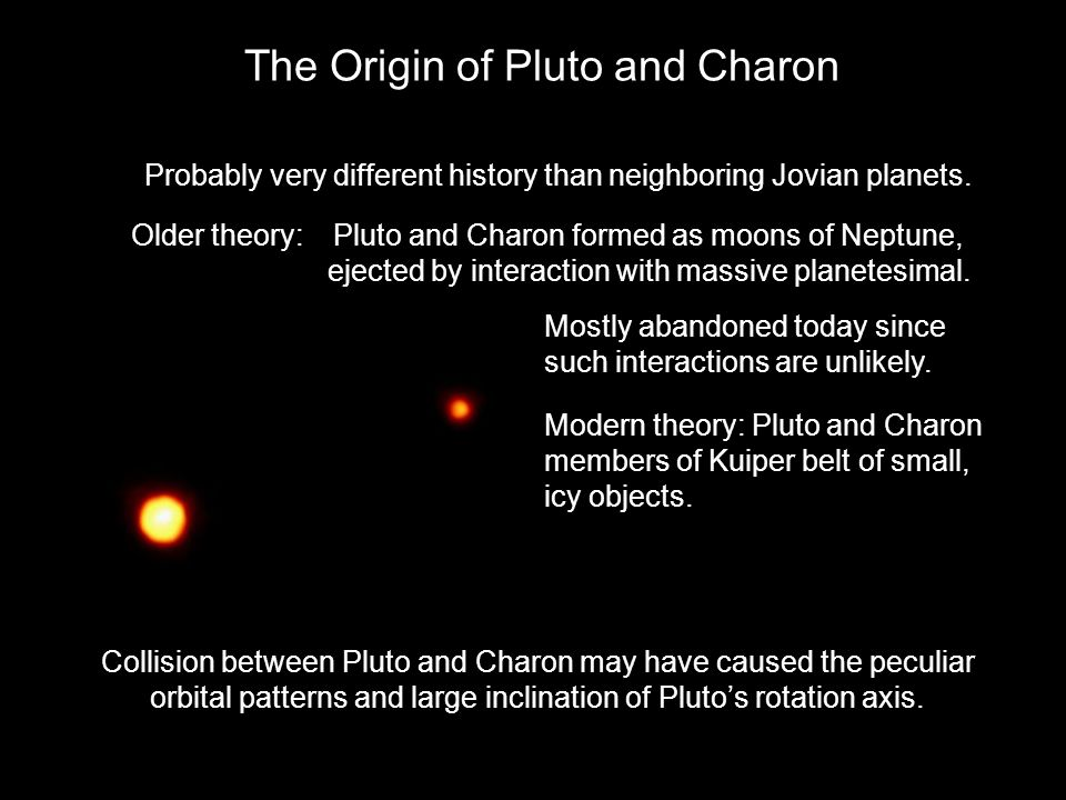 The Origin of Pluto and Charon
